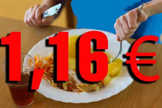 Die Kalkulation der Kosten für das Kita Mittagessen ist von Kommunen nicht transparent genug. (Foto: mwBild)
