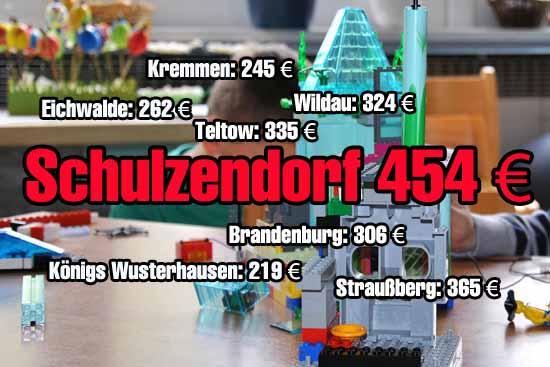 Nirgendwo sind Beiträge so hoch wie in Schulzendorf. Geht das mit rechten Dingen zu? (Foto: mwBild)