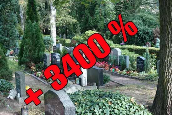 Sterben in Schulzendorf wird richtig teuer!